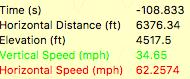 Mountain speeds